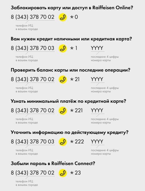 Райффайзенбанк просрочка кредита сколько дней приставы снимают арест со счета